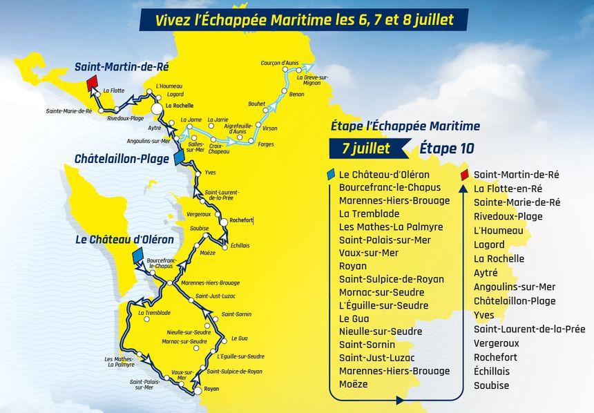 Etape Tour de France en Charente Maritime