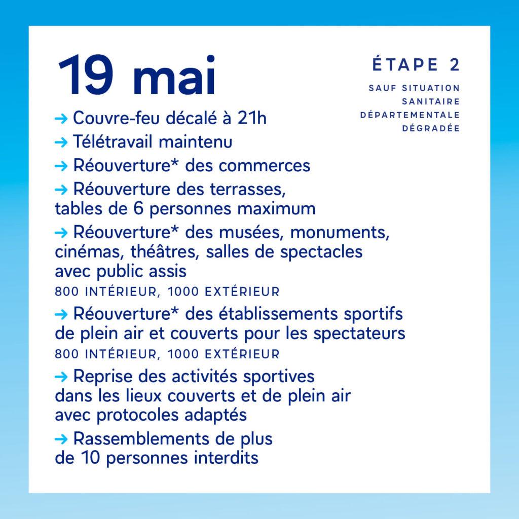 19 mai 2021_Etape 2
