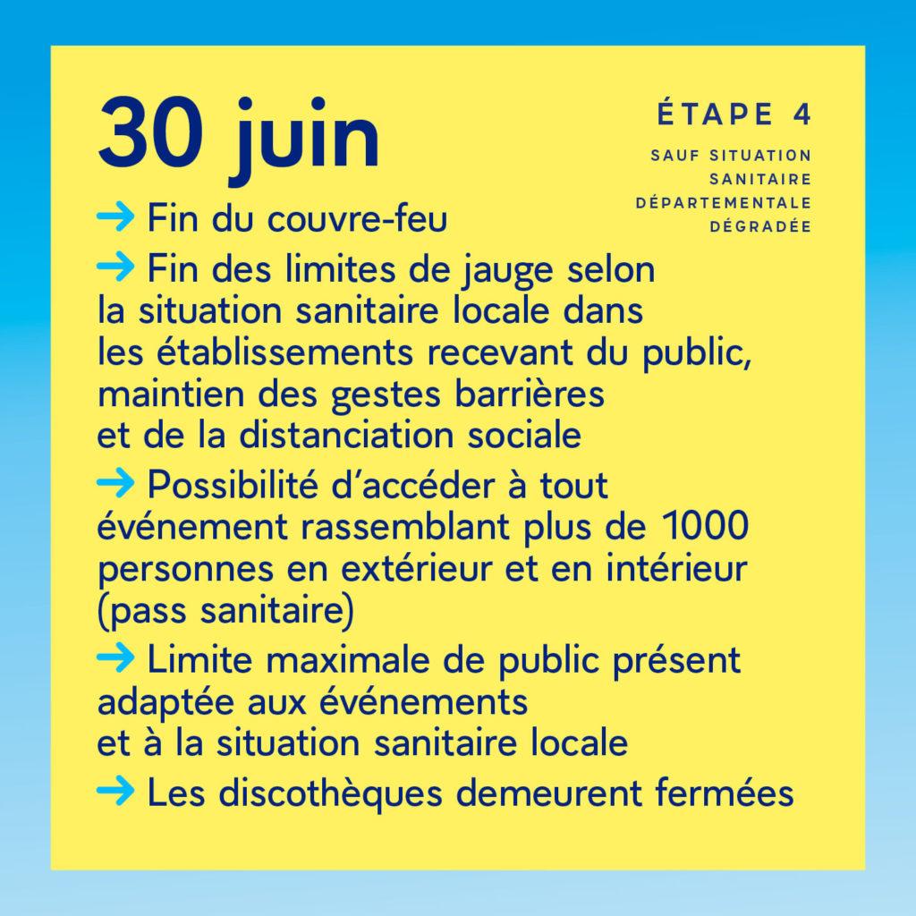 30 juin 2021_Etape 4